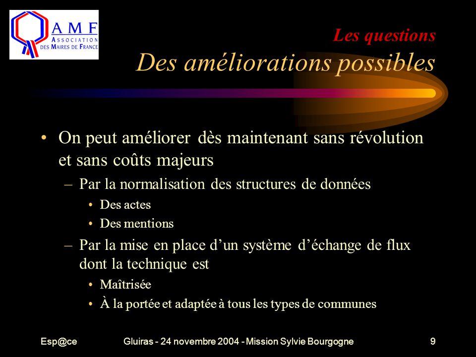 Esp@ceGluiras - 24 novembre 2004 - Mission Sylvie Bourgogne9 Les questions Des améliorations possibles On peut améliorer dès maintenant sans révolutio