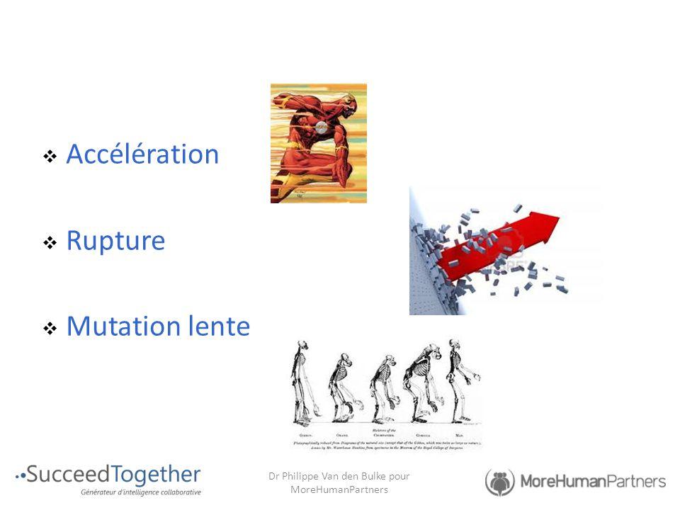  Accélération  Rupture  Mutation lente Dr Philippe Van den Bulke pour MoreHumanPartners
