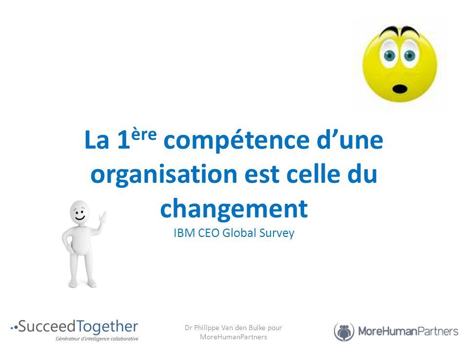 La 1 ère compétence d'une organisation est celle du changement IBM CEO Global Survey Dr Philippe Van den Bulke pour MoreHumanPartners