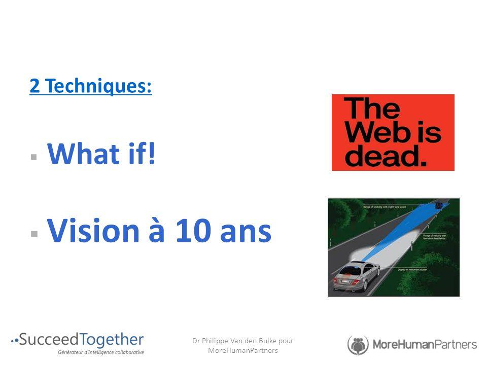 2 Techniques:  What if!  Vision à 10 ans Dr Philippe Van den Bulke pour MoreHumanPartners