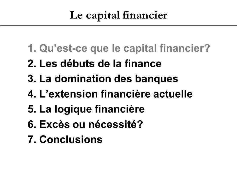 Le capital financier 1.Qu'est-ce que le capital financier.