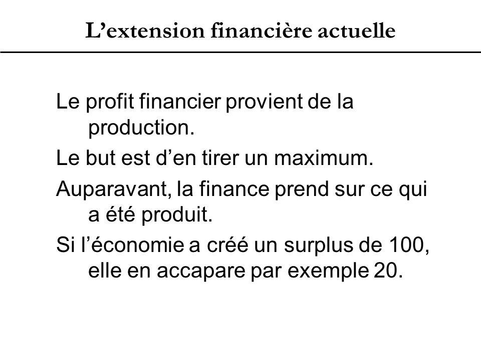 L'extension financière actuelle Le profit financier provient de la production.