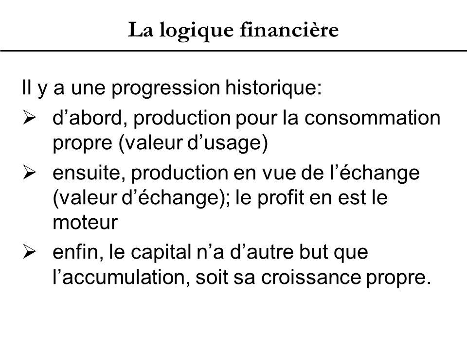 La logique financière Il y a une progression historique:  d'abord, production pour la consommation propre (valeur d'usage)  ensuite, production en vue de l'échange (valeur d'échange); le profit en est le moteur  enfin, le capital n'a d'autre but que l'accumulation, soit sa croissance propre.