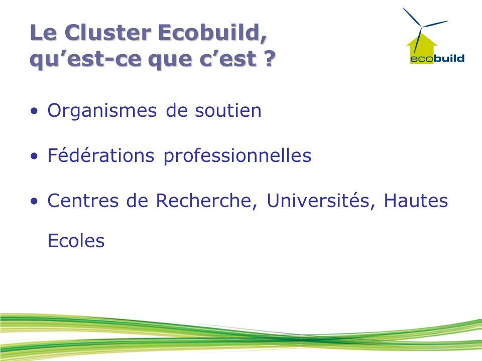 Organismes de soutien Fédérations professionnelles Centres de Recherche, Universités, Hautes Ecoles