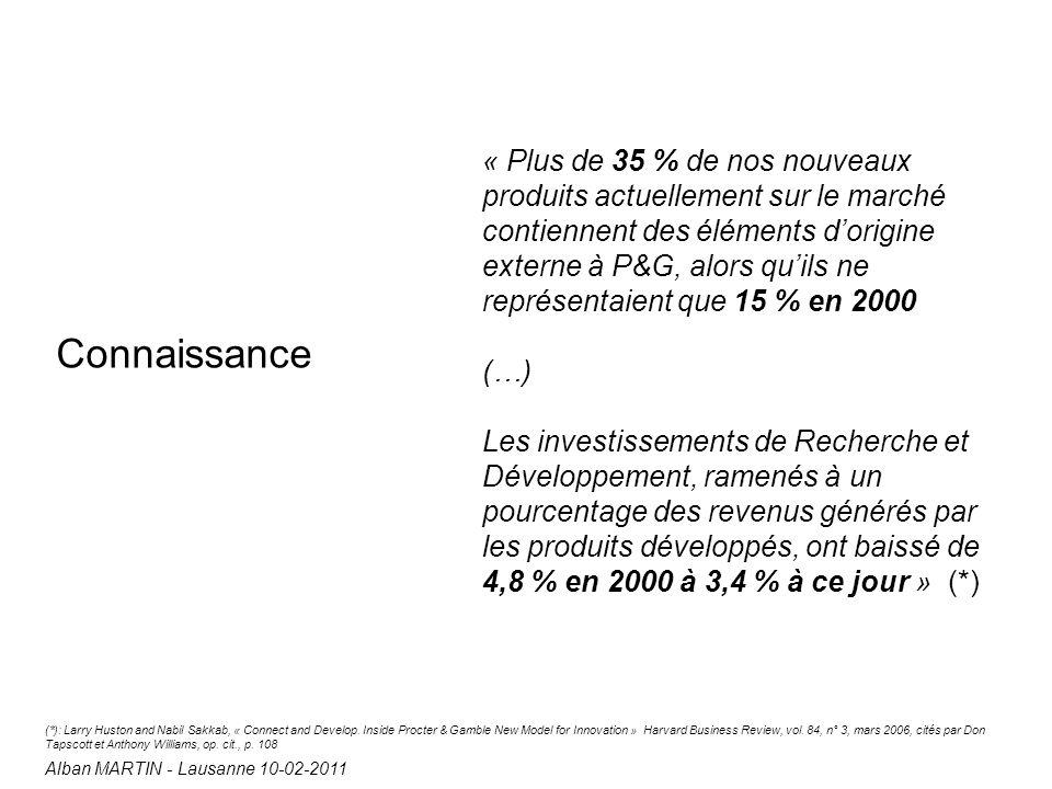 Connaissance Alban MARTIN - Lausanne 10-02-2011 « Plus de 35 % de nos nouveaux produits actuellement sur le marché contiennent des éléments d'origine externe à P&G, alors qu'ils ne représentaient que 15 % en 2000 (…) Les investissements de Recherche et Développement, ramenés à un pourcentage des revenus générés par les produits développés, ont baissé de 4,8 % en 2000 à 3,4 % à ce jour » (*) (*): Larry Huston and Nabil Sakkab, « Connect and Develop.