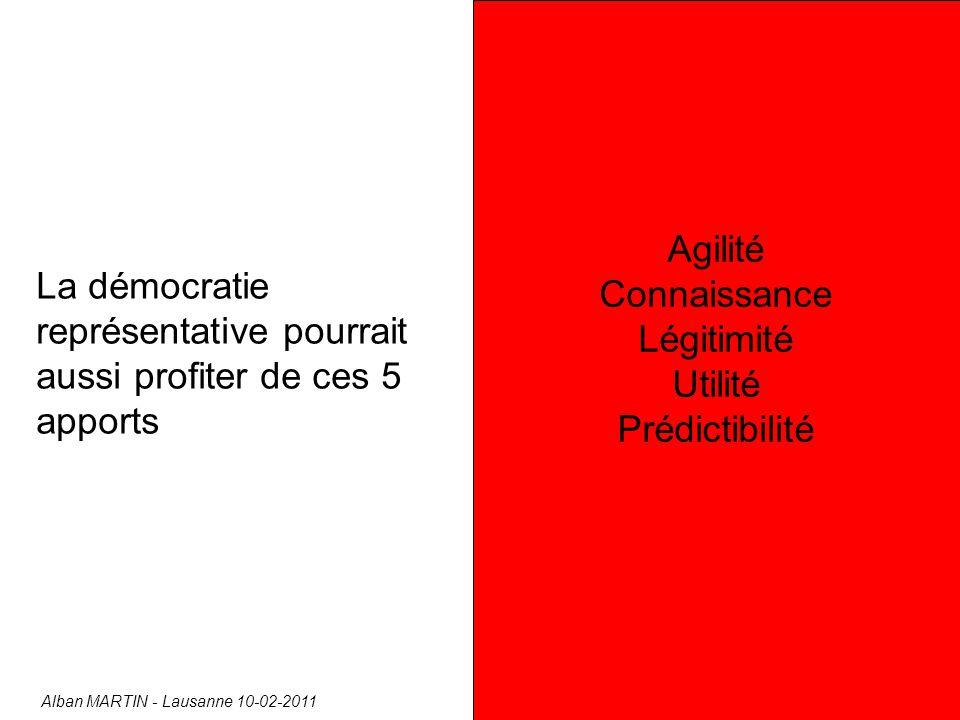 La démocratie représentative pourrait aussi profiter de ces 5 apports Alban MARTIN - Lausanne 10-02-2011 Agilité Connaissance Légitimité Utilité Prédictibilité