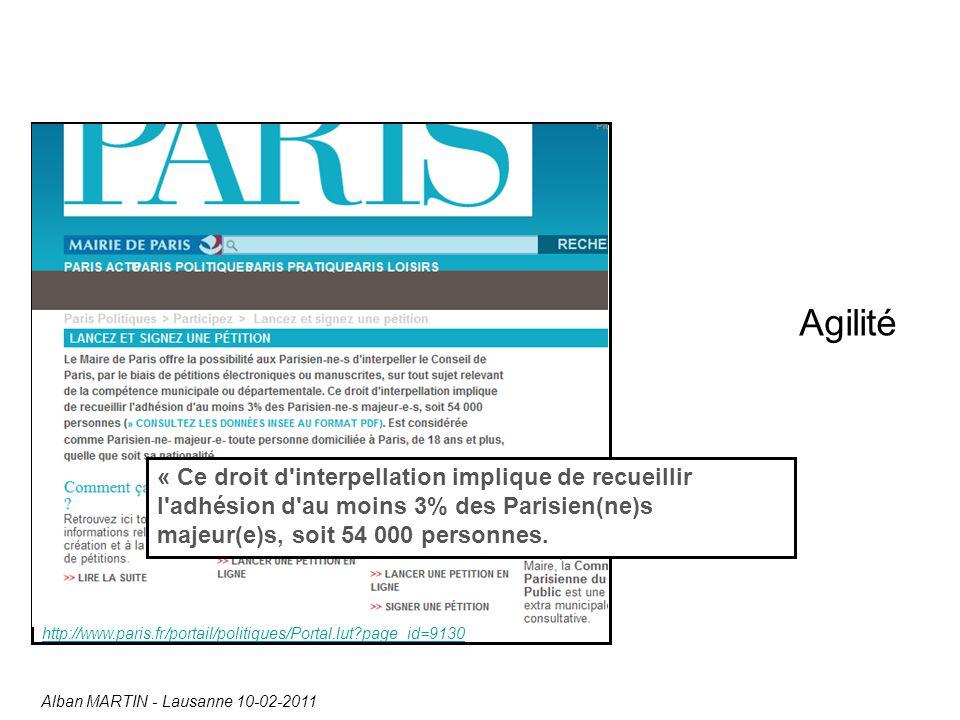 Agilité Alban MARTIN - Lausanne 10-02-2011 « Ce droit d interpellation implique de recueillir l adhésion d au moins 3% des Parisien(ne)s majeur(e)s, soit 54 000 personnes.