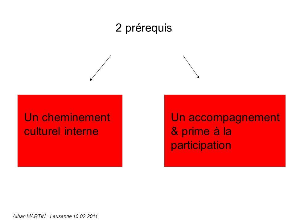 Un cheminement culturel interne 2 prérequis Un accompagnement & prime à la participation Alban MARTIN - Lausanne 10-02-2011