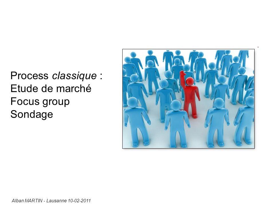 Process classique : Etude de marché Focus group Sondage Alban MARTIN - Lausanne 10-02-2011