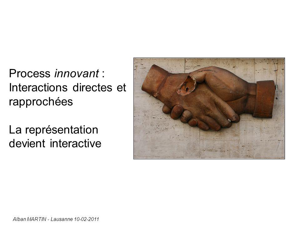 Process innovant : Interactions directes et rapprochées La représentation devient interactive Alban MARTIN - Lausanne 10-02-2011