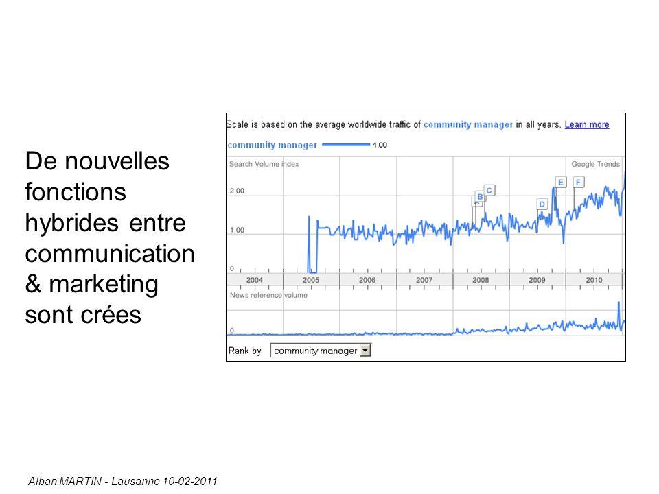 De nouvelles fonctions hybrides entre communication & marketing sont crées Alban MARTIN - Lausanne 10-02-2011