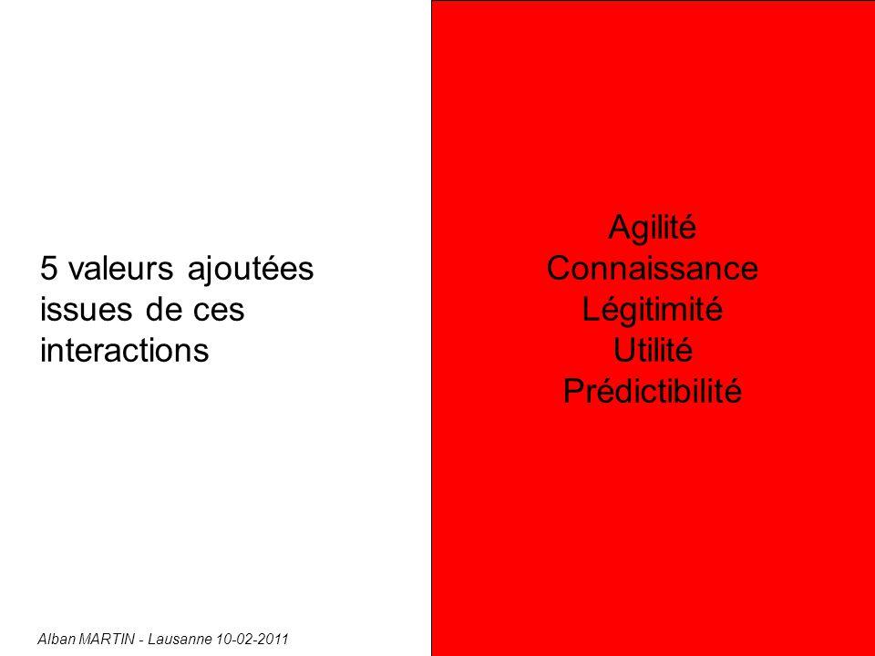 5 valeurs ajoutées issues de ces interactions Alban MARTIN - Lausanne 10-02-2011 Agilité Connaissance Légitimité Utilité Prédictibilité