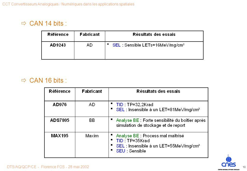 DTS/AQ/QCP/CE - Florence FOS - 28 mai 2002 CCT Convertisseurs Analogiques / Numériques dans les applications spatiales 10  CAN 14 bits :  CAN 16 bits :