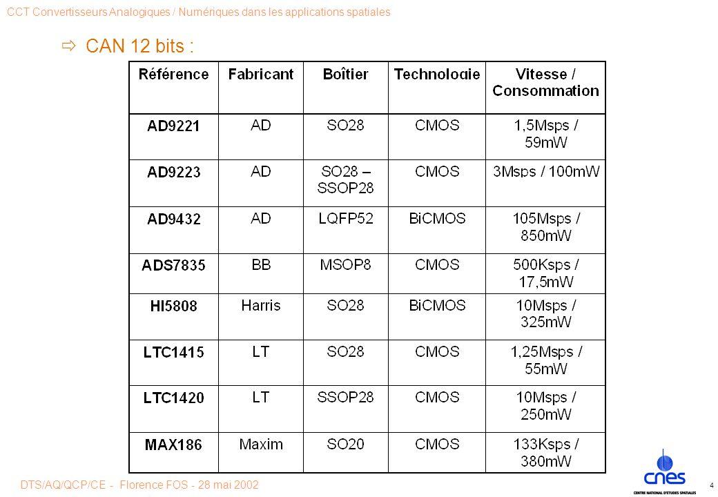 DTS/AQ/QCP/CE - Florence FOS - 28 mai 2002 CCT Convertisseurs Analogiques / Numériques dans les applications spatiales 4  CAN 12 bits :