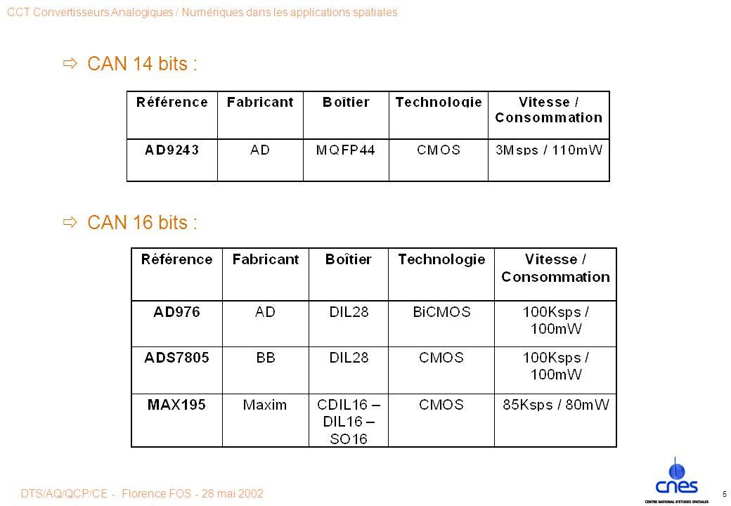 DTS/AQ/QCP/CE - Florence FOS - 28 mai 2002 CCT Convertisseurs Analogiques / Numériques dans les applications spatiales 5  CAN 14 bits :  CAN 16 bits :