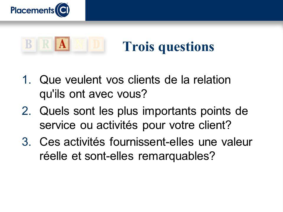Trois questions 1.Que veulent vos clients de la relation qu'ils ont avec vous? 2.Quels sont les plus importants points de service ou activités pour vo
