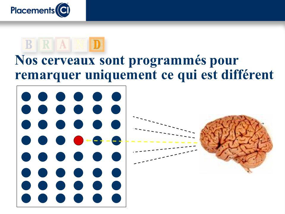 Nos cerveaux sont programmés pour remarquer uniquement ce qui est différent