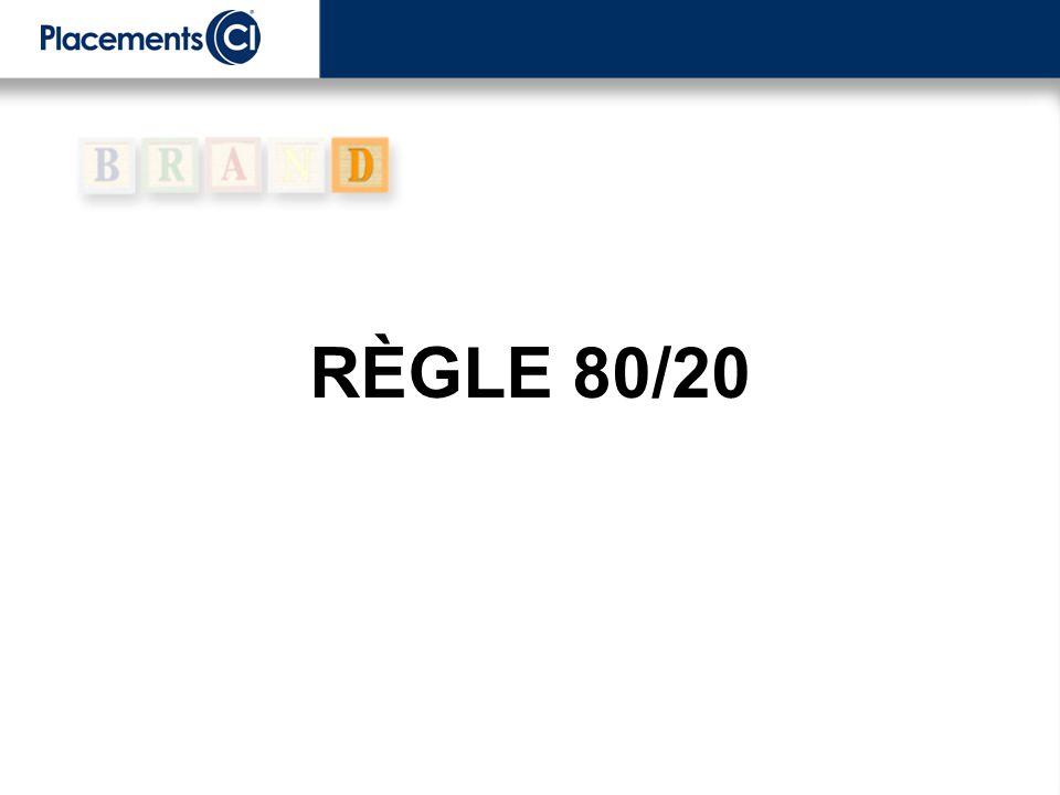 RÈGLE 80/20