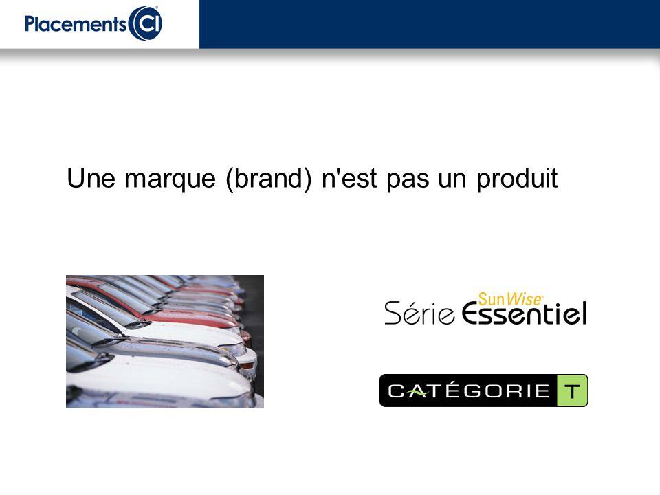 Une marque (brand) n'est pas un produit