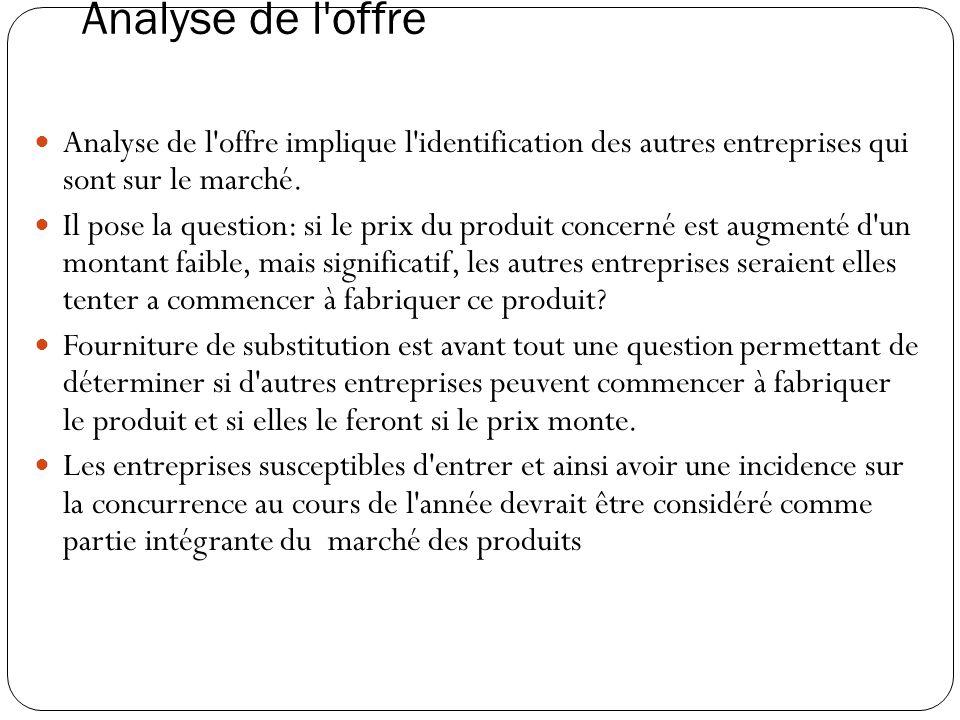 Analyse de l offre Analyse de l offre implique l identification des autres entreprises qui sont sur le marché.