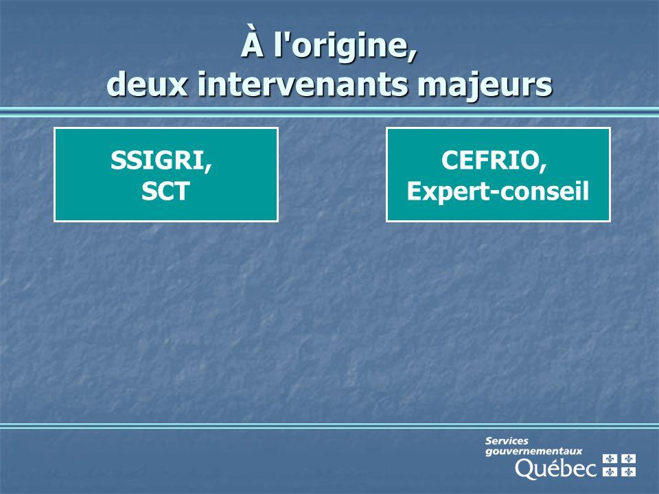 À l origine, deux intervenants majeurs SSIGRI, SCT CEFRIO, Expert-conseil