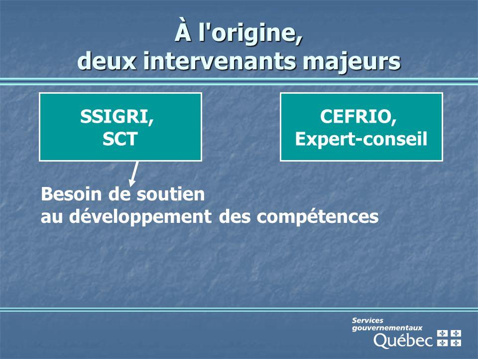 À l origine, deux intervenants majeurs SSIGRI, SCT CEFRIO, Expert-conseil Besoin de soutien au développement des compétences
