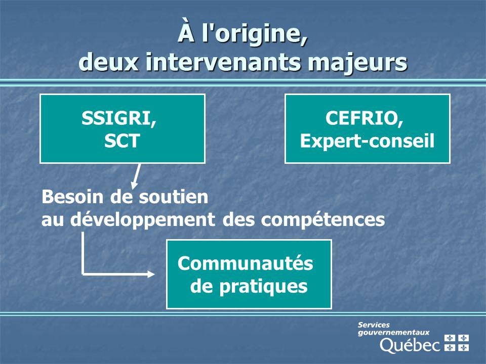 À l origine, deux intervenants majeurs SSIGRI, SCT CEFRIO, Expert-conseil Besoin de soutien au développement des compétences Communautés de pratiques