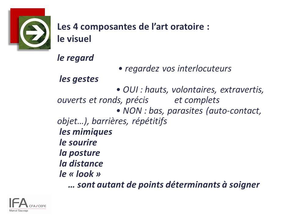 Les 4 composantes de l'art oratoire : le visuel le regard regardez vos interlocuteurs les gestes OUI : hauts, volontaires, extravertis, ouverts et ron