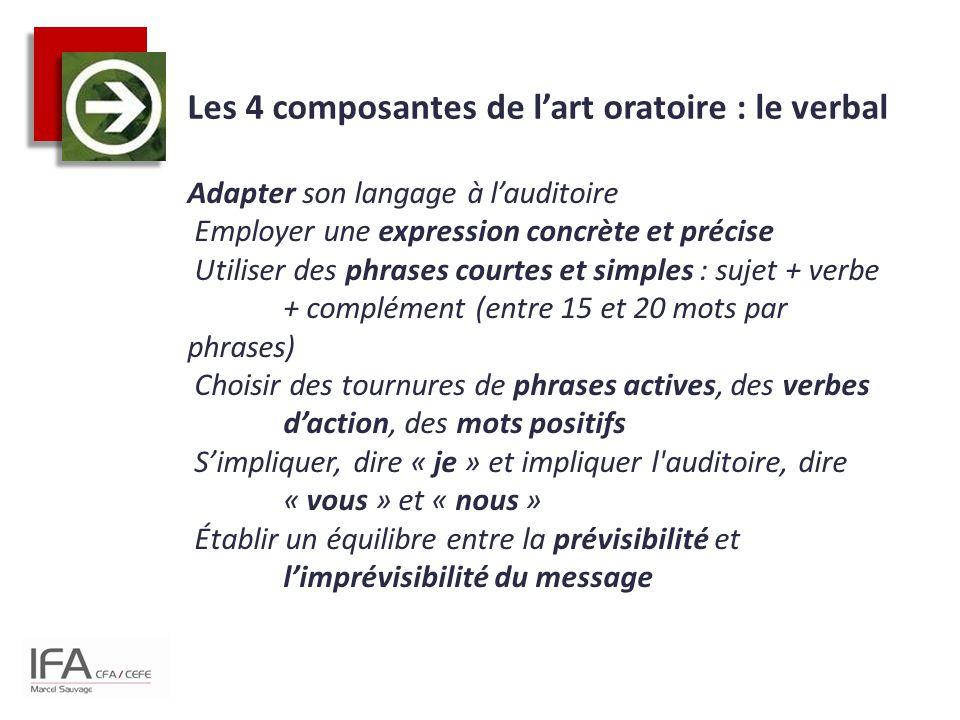Les 4 composantes de l'art oratoire : le verbal Adapter son langage à l'auditoire Employer une expression concrète et précise Utiliser des phrases cou