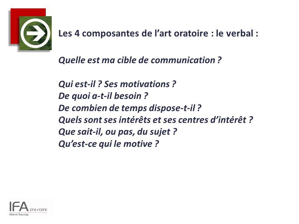 Les 4 composantes de l'art oratoire : le verbal : Quelle est ma cible de communication ? Qui est-il ? Ses motivations ? De quoi a-t-il besoin ? De com