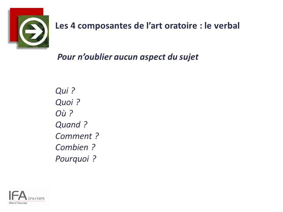 Les 4 composantes de l'art oratoire : le verbal Pour n'oublier aucun aspect du sujet Qui ? Quoi ? Où ? Quand ? Comment ? Combien ? Pourquoi ?