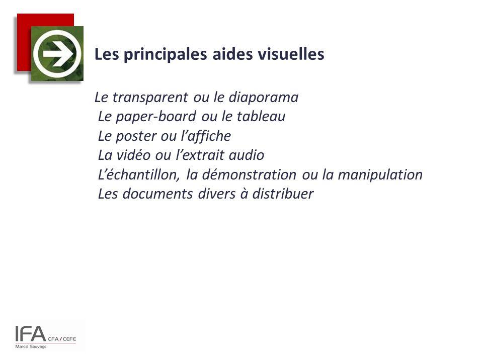 Les principales aides visuelles Le transparent ou le diaporama Le paper-board ou le tableau Le poster ou l'affiche La vidéo ou l'extrait audio L'échan
