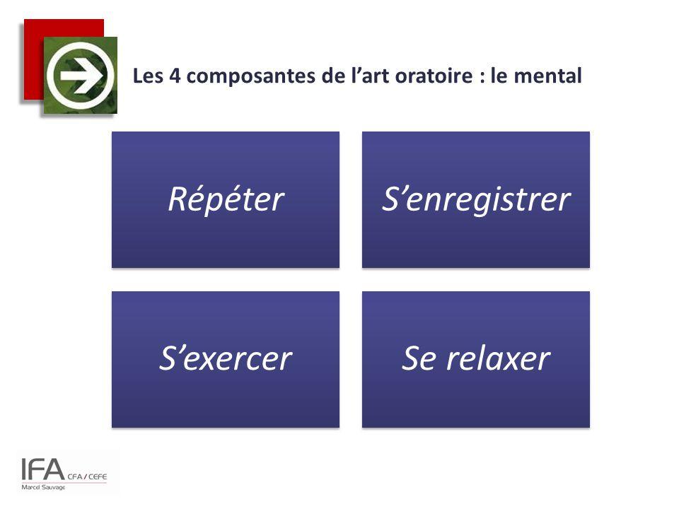 Les 4 composantes de l'art oratoire : le mental RépéterS'enregistrer S'exercerSe relaxer