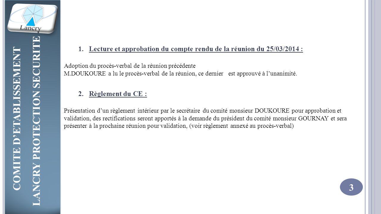COMITE D'ETABLISSEMENT LANCRY PROTECTION SECURITE COMITE D'ETABLISSEMENT LANCRY PROTECTION SECURITE 3 1.Lecture et approbation du compte rendu de la réunion du 25/03/2014 : Adoption du procès-verbal de la réunion précédente M.DOUKOURE a lu le procès-verbal de la réunion, ce dernier est approuvé à l'unanimité.