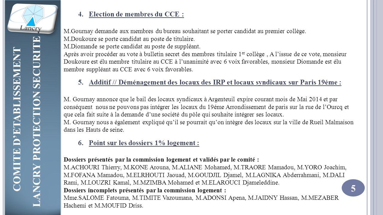 COMITE D'ETABLISSEMENT LANCRY PROTECTION SECURITE COMITE D'ETABLISSEMENT LANCRY PROTECTION SECURITE 6 7.Questions diverses : Communication de la direction : M.GOURNAY informe le comité des gains et pertes de marchés : Gains : site d'ALTIS à Corbeil Essonne (effectif moyen de 20 salariés) au 01/04/2014 Pertes : Site EDF IDF MB1 à Nanterre (Effectif non communiqué), Site BNP à Paris 17 (Effectif non communiqué) au 30/04/2014.