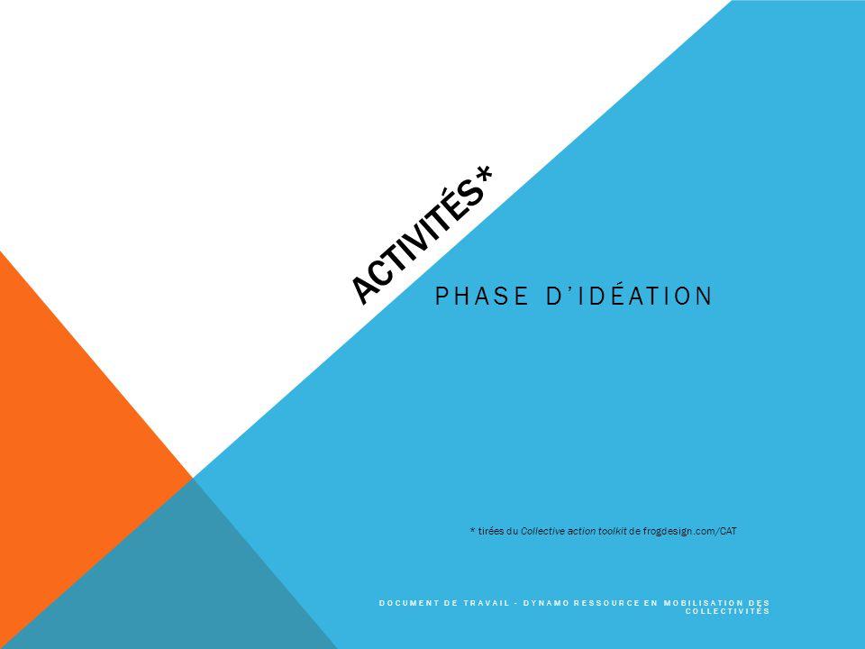 ACTIVITÉS* PHASE D'IDÉATION DOCUMENT DE TRAVAIL - DYNAMO RESSOURCE EN MOBILISATION DES COLLECTIVITÉS * tirées du Collective action toolkit de frogdesign.com/CAT