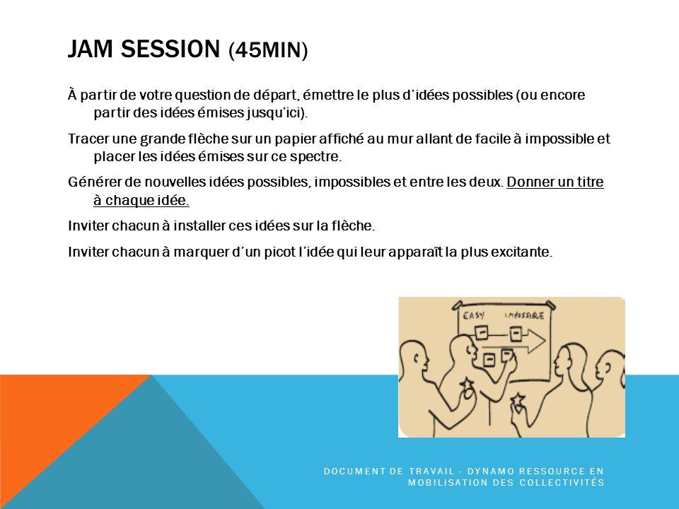 JAM SESSION (45MIN) À partir de votre question de départ, émettre le plus d'idées possibles (ou encore partir des idées émises jusqu'ici).