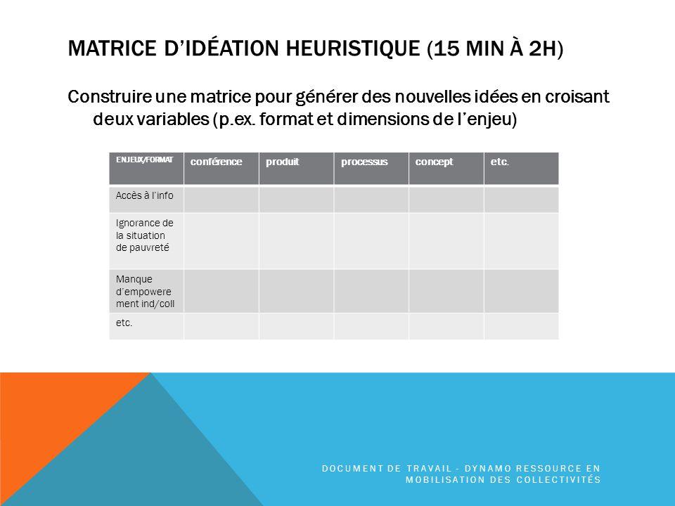 MATRICE D'IDÉATION HEURISTIQUE (15 MIN À 2H) Construire une matrice pour générer des nouvelles idées en croisant deux variables (p.ex.