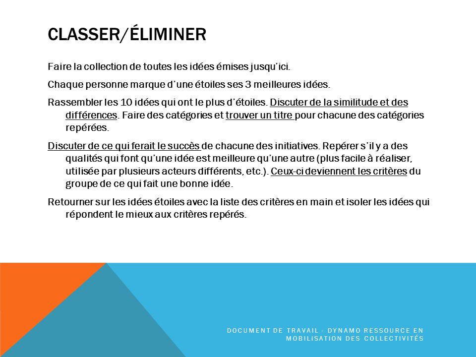 CLASSER/ÉLIMINER Faire la collection de toutes les idées émises jusqu'ici.