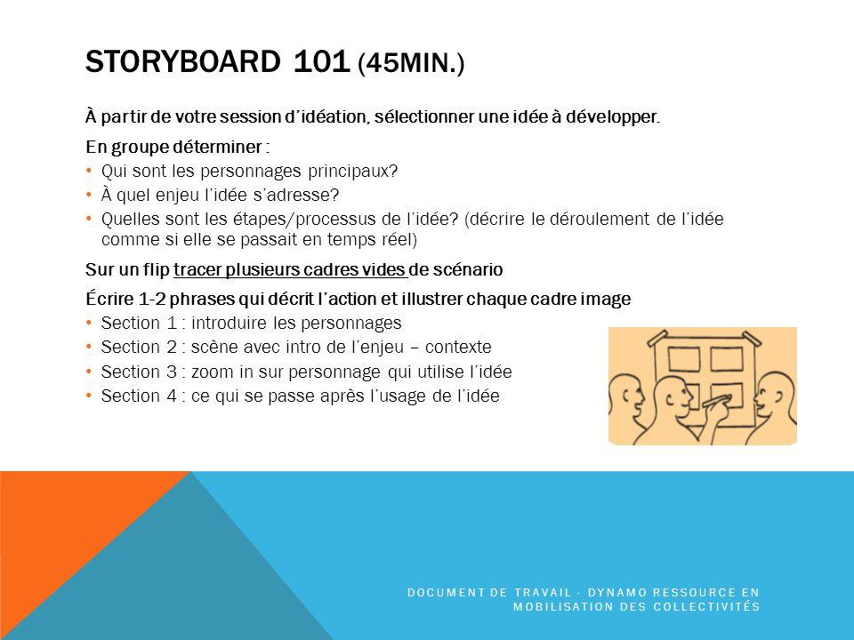 STORYBOARD 101 (45MIN.) À partir de votre session d'idéation, sélectionner une idée à développer.