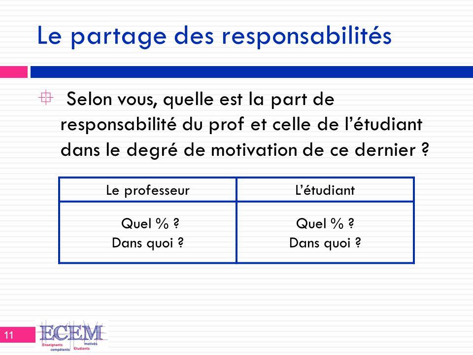 Le partage des responsabilités  Selon vous, quelle est la part de responsabilité du prof et celle de l'étudiant dans le degré de motivation de ce der