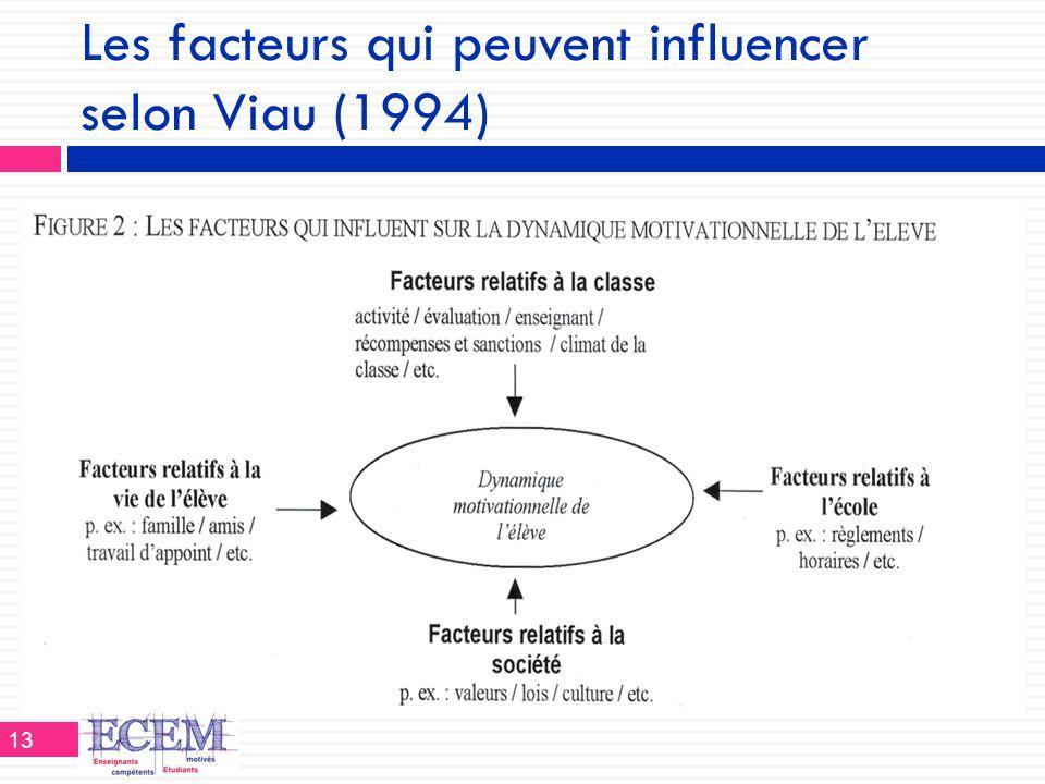 Les facteurs qui peuvent influencer selon Viau (1994) 13