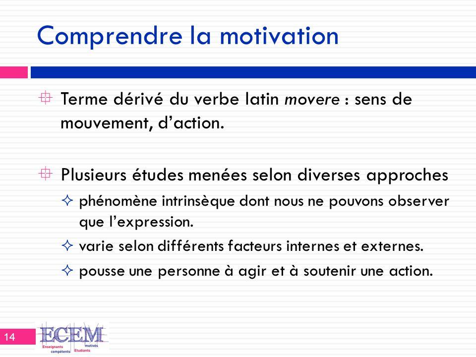 Comprendre la motivation  Terme dérivé du verbe latin movere : sens de mouvement, d'action.  Plusieurs études menées selon diverses approches  phén