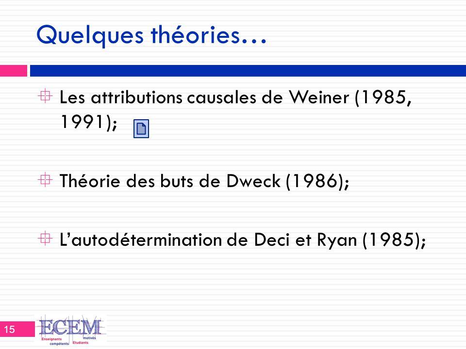 Quelques théories…  Les attributions causales de Weiner (1985, 1991);  Théorie des buts de Dweck (1986);  L'autodétermination de Deci et Ryan (1985