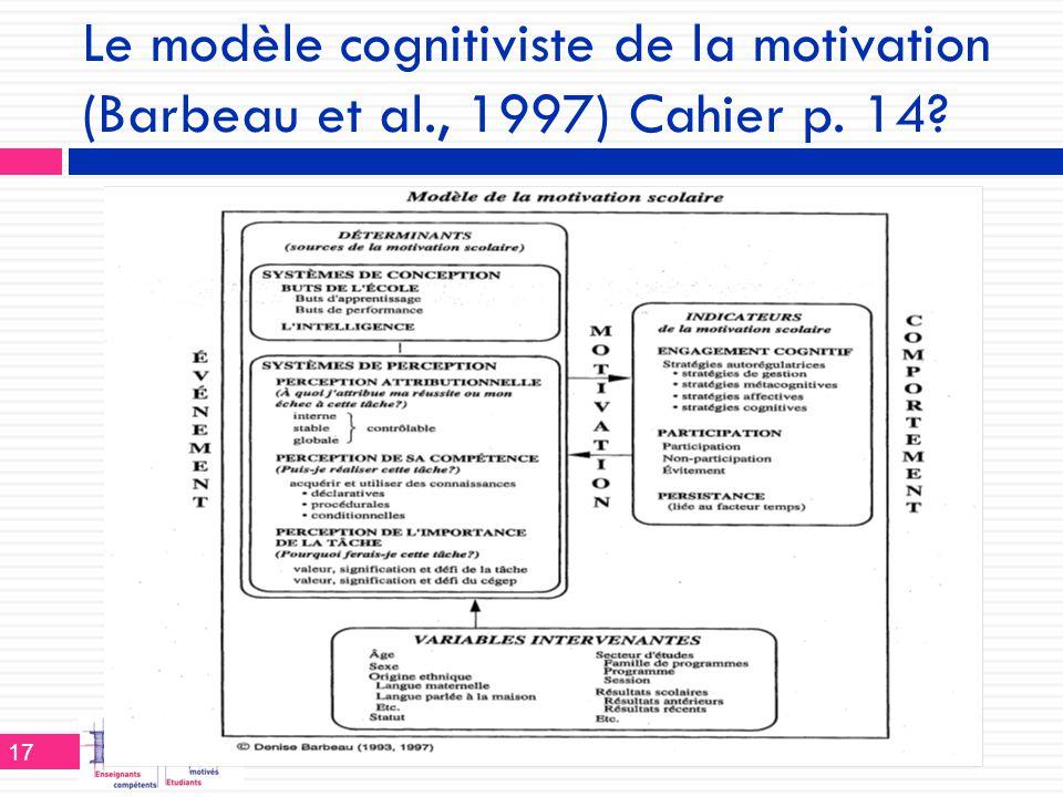 Le modèle cognitiviste de la motivation (Barbeau et al., 1997) Cahier p. 14? 17