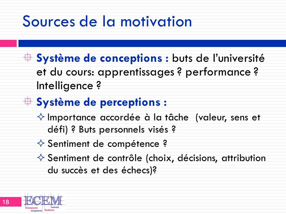 Sources de la motivation  Système de conceptions : buts de l'université et du cours: apprentissages ? performance ? Intelligence ?  Système de perce
