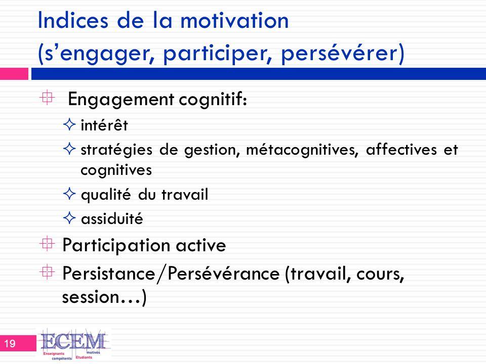 Indices de la motivation (s'engager, participer, persévérer)  Engagement cognitif:  intérêt  stratégies de gestion, métacognitives, affectives et c