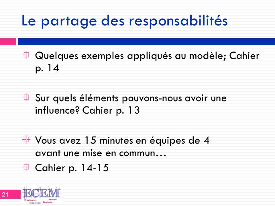 Le partage des responsabilités  Quelques exemples appliqués au modèle; Cahier p. 14  Sur quels éléments pouvons-nous avoir une influence? Cahier p.