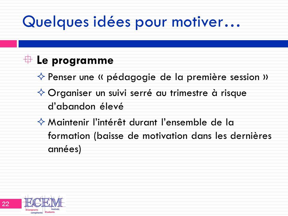 Quelques idées pour motiver…  Le programme  Penser une « pédagogie de la première session »  Organiser un suivi serré au trimestre à risque d'aband