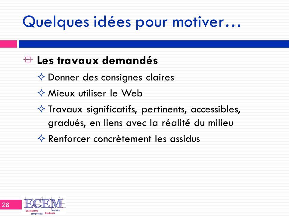 Quelques idées pour motiver…  Les travaux demandés  Donner des consignes claires  Mieux utiliser le Web  Travaux significatifs, pertinents, access